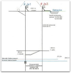 Využití teploty vody z podzemí dolů